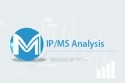 IP/MS-antibodies