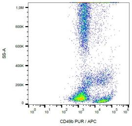 Anti-Integrin alpha 2 antibody [AK7] used in Flow cytometry (FACS). GTX00462