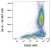 Anti-CD35 antibody [E11] (APC) used in Flow cytometry (FACS). GTX00483-07