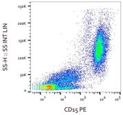 Anti-SSEA-1 / CD15 antibody [MMA] (PE) used in Flow cytometry (FACS). GTX00545-08