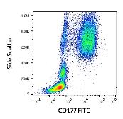 Anti-CD177 antibody [MEM-166] (FITC) used in Flow cytometry (FACS). GTX75710